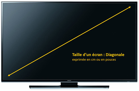 taille tv