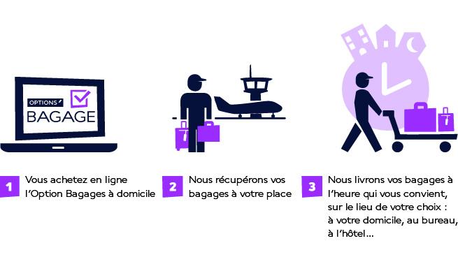 livraison bagages