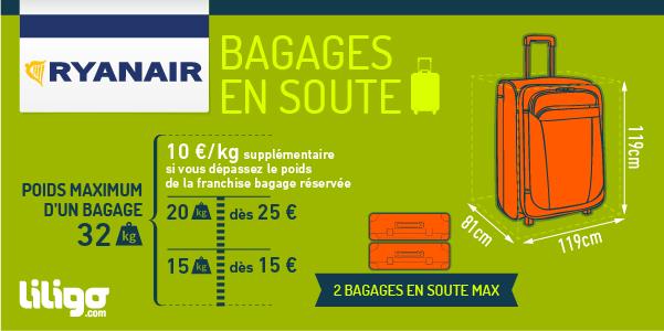 taille bagage à main avion